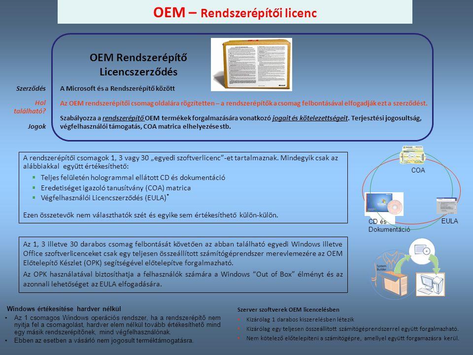 Az OEM rendszerépítői csomag oldalára rögzítetten – a rendszerépítők a csomag felbontásával elfogadják ezt a szerződést.