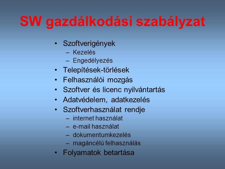 SW gazdálkodási szabályzat Szoftverigények –Kezelés –Engedélyezés Telepítések-törlések Felhasználói mozgás Szoftver és licenc nyilvántartás Adatvédelem, adatkezelés Szoftverhasználat rendje –internet használat –e-mail használat –dokumentumkezelés –magáncélú felhasználás Folyamatok betartása