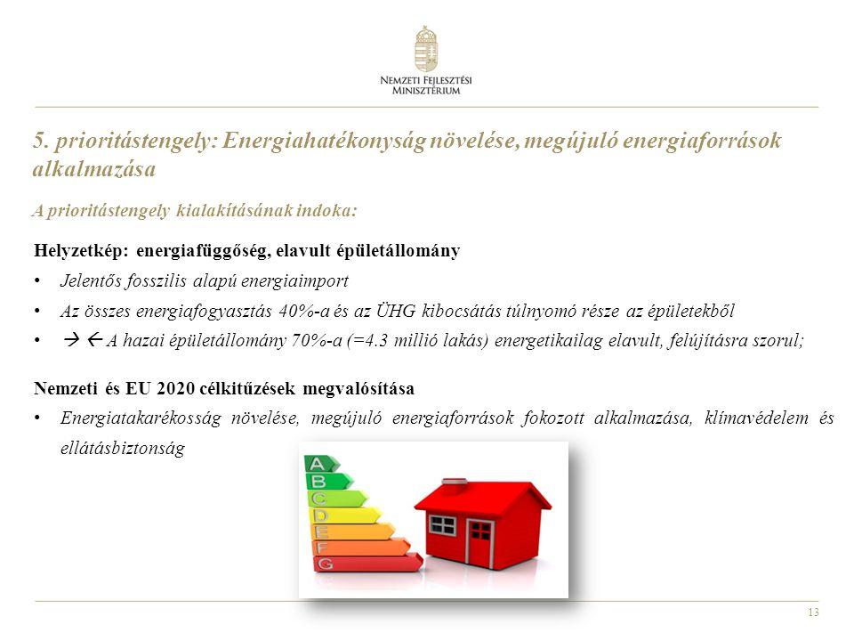 13 5. prioritástengely: Energiahatékonyság növelése, megújuló energiaforrások alkalmazása Helyzetkép: energiafüggőség, elavult épületállomány Jelentős
