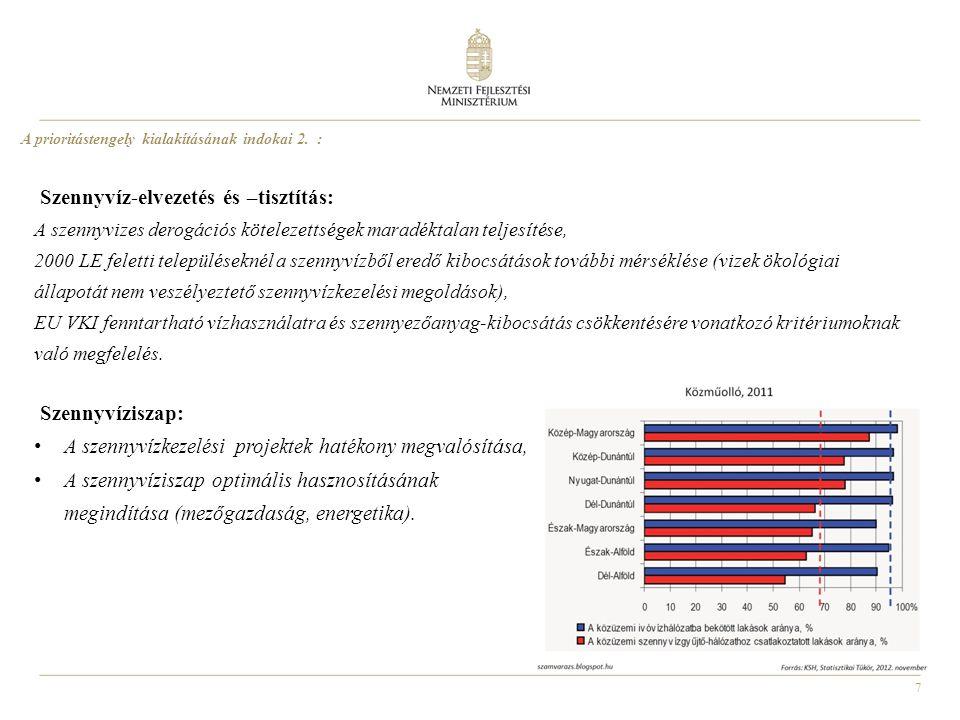 7 A prioritástengely kialakításának indokai 2. : Szennyvíziszap: A szennyvízkezelési projektek hatékony megvalósítása, A szennyvíziszap optimális hasz
