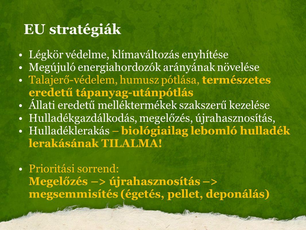 EU stratégiák Légkör védelme, klímaváltozás enyhítése Megújuló energiahordozók arányának növelése Talajerő-védelem, humusz pótlása, természetes eredet