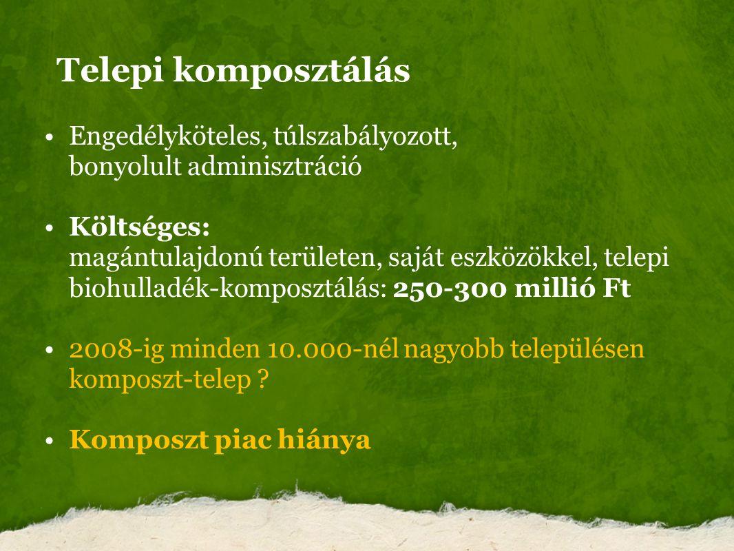 Telepi komposztálás Engedélyköteles, túlszabályozott, bonyolult adminisztráció Költséges: magántulajdonú területen, saját eszközökkel, telepi biohulla