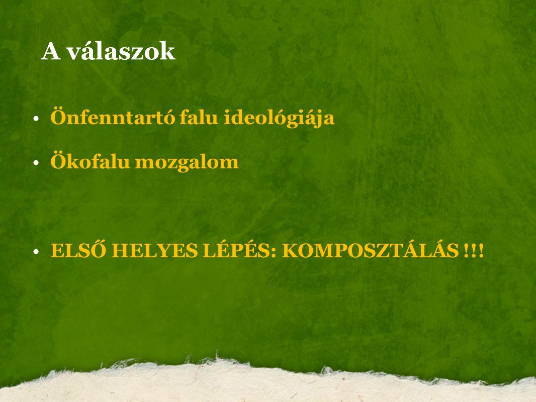 A válaszok Önfenntartó falu ideológiája Ökofalu mozgalom ELSŐ HELYES LÉPÉS: KOMPOSZTÁLÁS !!!