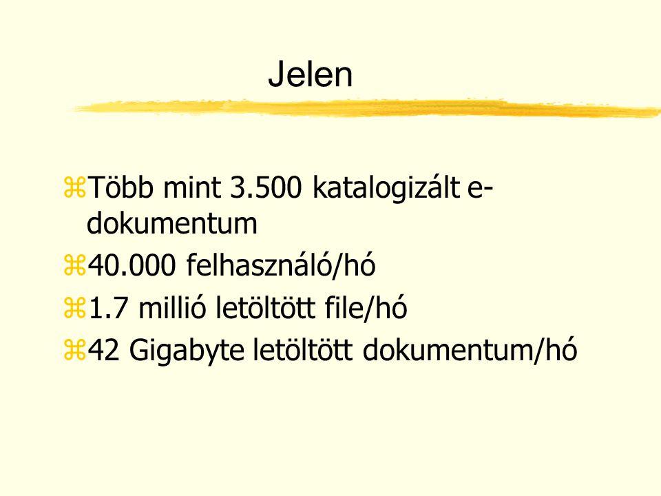 Jelen zTöbb mint 3.500 katalogizált e- dokumentum z40.000 felhasználó/hó z1.7 millió letöltött file/hó z42 Gigabyte letöltött dokumentum/hó