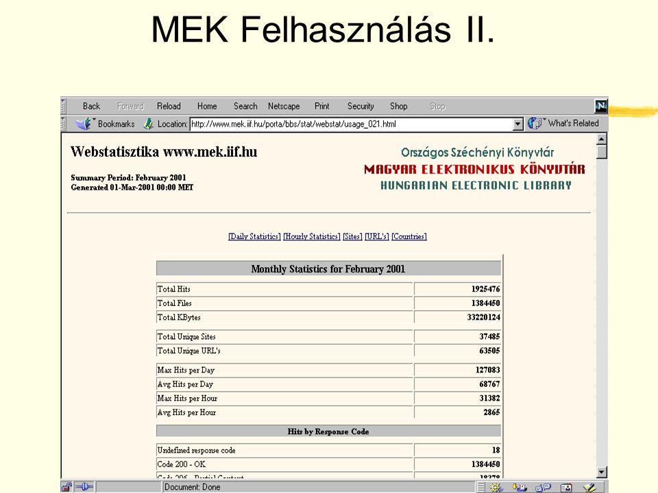 MEK Felhasználás II.