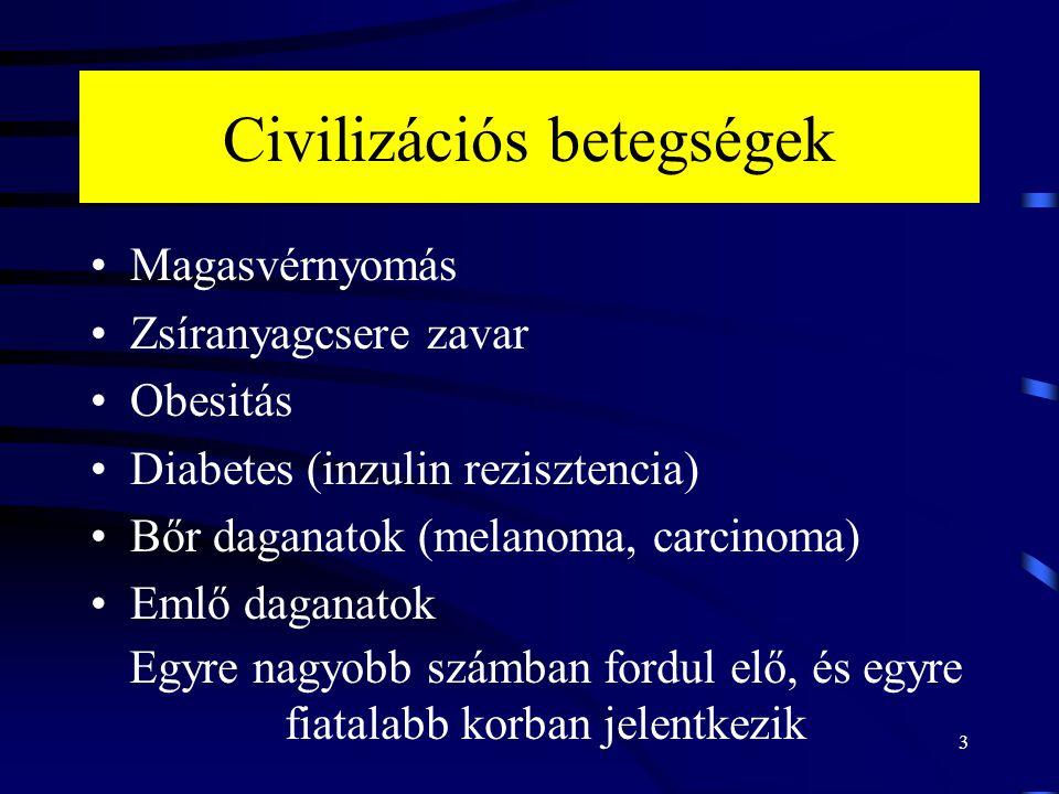 3 Civilizációs betegségek Magasvérnyomás Zsíranyagcsere zavar Obesitás Diabetes (inzulin rezisztencia) Bőr daganatok (melanoma, carcinoma) Emlő dagana