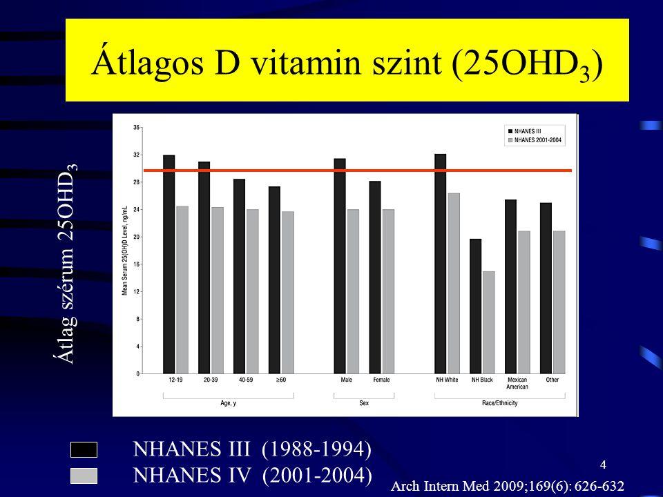 4 Átlagos D vitamin szint (25OHD 3 ) NHANES III (1988-1994) NHANES IV (2001-2004) Átlag szérum 25OHD 3 Arch Intern Med 2009;169(6): 626-632