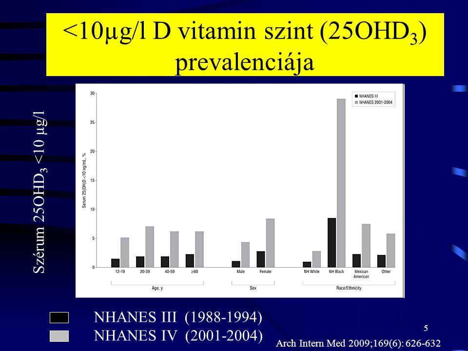 5 <10µg/l D vitamin szint (25OHD 3 ) prevalenciája NHANES III (1988-1994) NHANES IV (2001-2004) Szérum 25OHD 3 <10 µ g/l Arch Intern Med 2009;169(6):