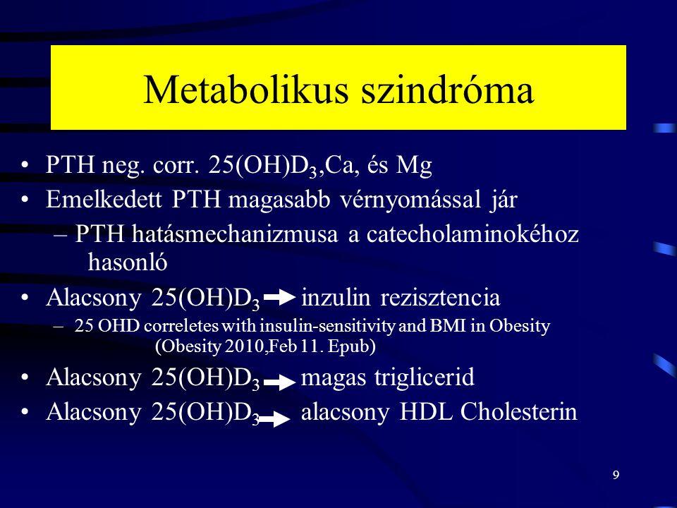 9 Metabolikus szindróma PTH neg. corr. 25(OH)D 3,Ca, és Mg Emelkedett PTH magasabb vérnyomással jár –PTH hatásmechanizmusa a catecholaminokéhoz hasonl