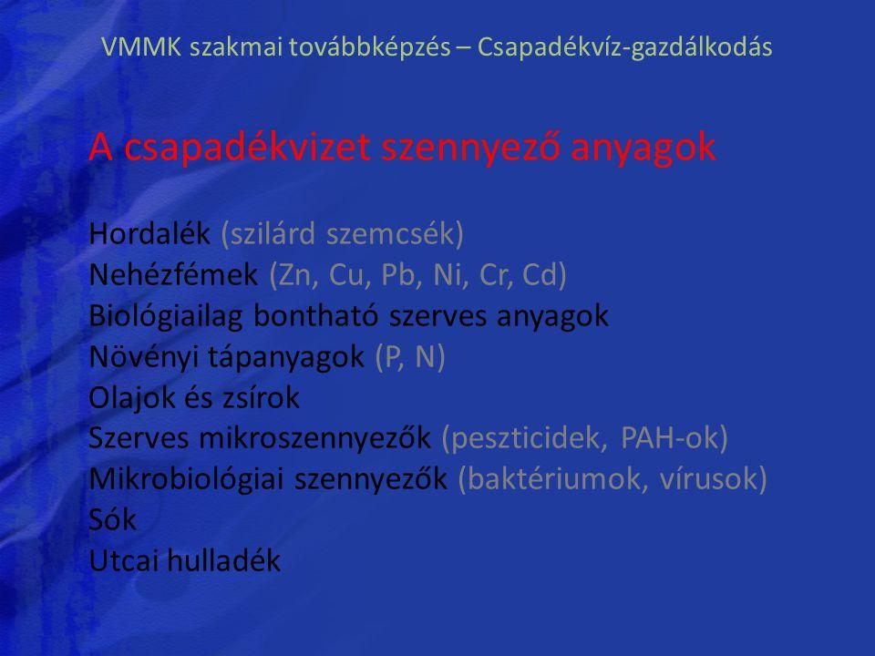 VMMK szakmai továbbképzés – Csapadékvíz-gazdálkodás A csapadékvizet szennyező anyagok Hordalék (szilárd szemcsék) Nehézfémek (Zn, Cu, Pb, Ni, Cr, Cd)