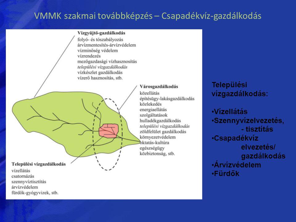 VMMK szakmai továbbképzés – Csapadékvíz-gazdálkodás A vízgazdálkodásról szóló 1995.