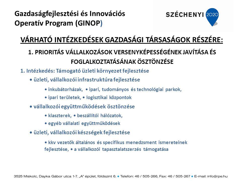 Gazdaságfejlesztési és Innovációs Operatív Program (GINOP) VÁRHATÓ INTÉZKEDÉSEK GAZDASÁGI TÁRSASÁGOK RÉSZÉRE: 1. PRIORITÁS VÁLLALKOZÁSOK VERSENYKÉPESS