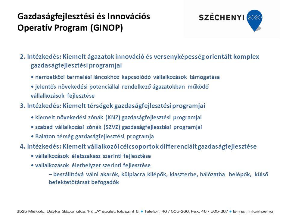 Gazdaságfejlesztési és Innovációs Operatív Program (GINOP) 2. Intézkedés: Kiemelt ágazatok innováció és versenyképesség orientált komplex gazdaságfejl