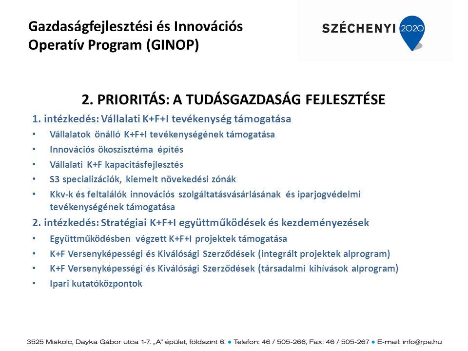 Gazdaságfejlesztési és Innovációs Operatív Program (GINOP) 2. PRIORITÁS: A TUDÁSGAZDASÁG FEJLESZTÉSE 1. intézkedés: Vállalati K+F+I tevékenység támoga