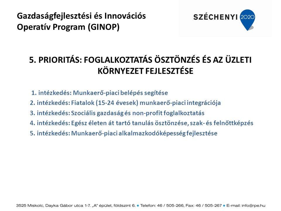 Gazdaságfejlesztési és Innovációs Operatív Program (GINOP) 5. PRIORITÁS: FOGLALKOZTATÁS ÖSZTÖNZÉS ÉS AZ ÜZLETI KÖRNYEZET FEJLESZTÉSE 1. intézkedés: Mu
