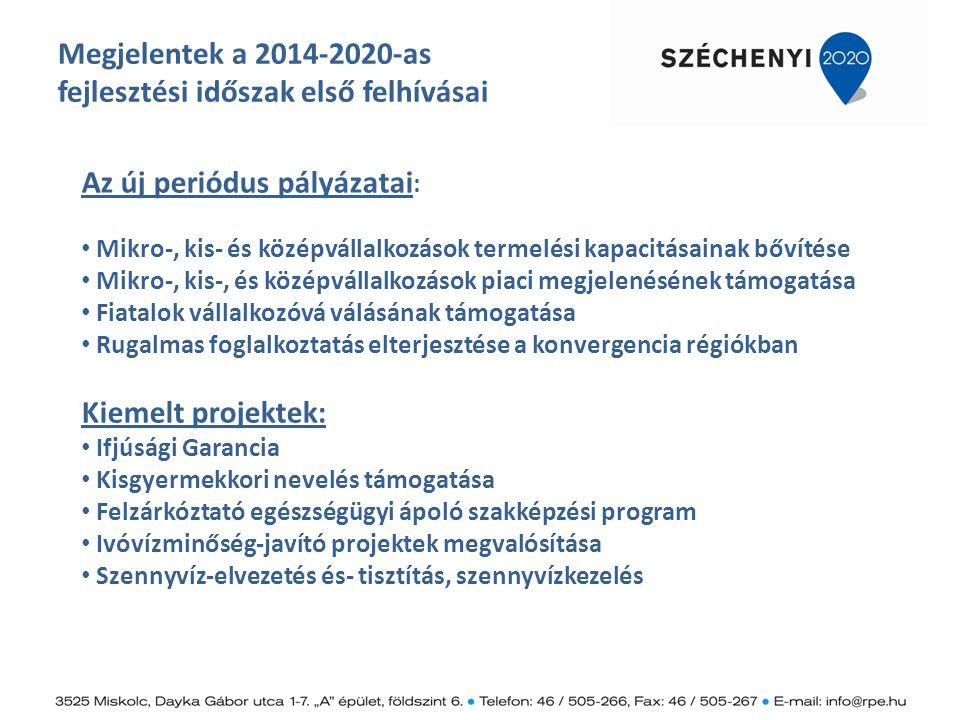 Megjelentek a 2014-2020-as fejlesztési időszak első felhívásai Az új periódus pályázatai : Mikro-, kis- és középvállalkozások termelési kapacitásainak