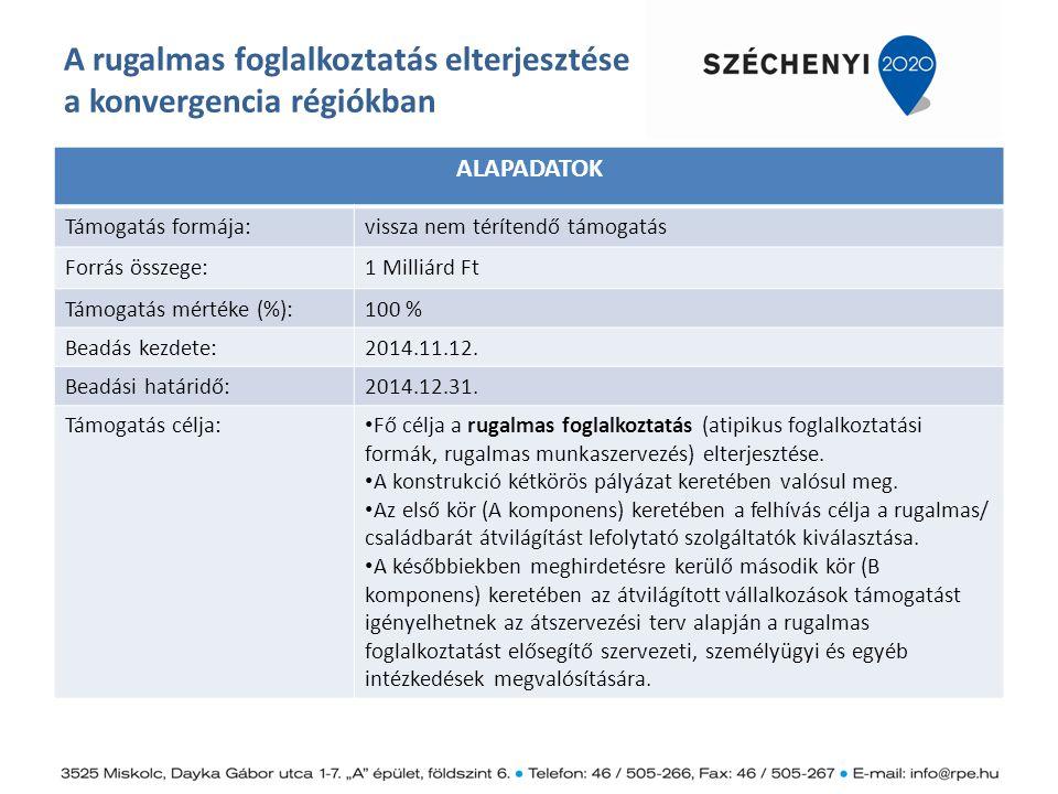 ALAPADATOK Támogatás formája:vissza nem térítendő támogatás Forrás összege:1 Milliárd Ft Támogatás mértéke (%):100 % Beadás kezdete:2014.11.12. Beadás