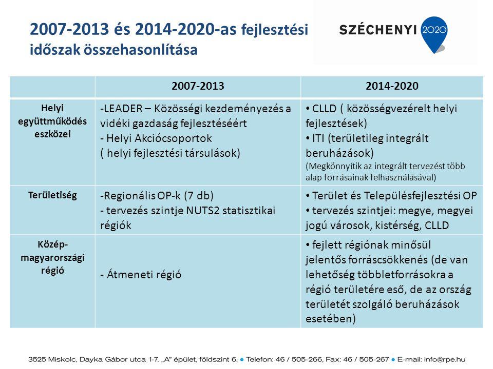 2014-2020-as fejlesztési időszak Operatív Programjai Emberi Erőforrás Fejlesztési Operatív Program (EFOP) Gazdaságfejlesztési és Innovációs Operatív Program (GINOP) Integrált Közlekedésfejlesztési Operatív Program (IKOP) Környezeti és Energiahatékonysági Operatív Program (KEHOP) Közigazgatás– és Közszolgáltatás- Fejlesztési Operatív Program (KÖFOP) Terület- és Településfejlesztési Operatív Program (TOP) Versenyképes Közép-Magyarország Operatív Program (VEKOP)