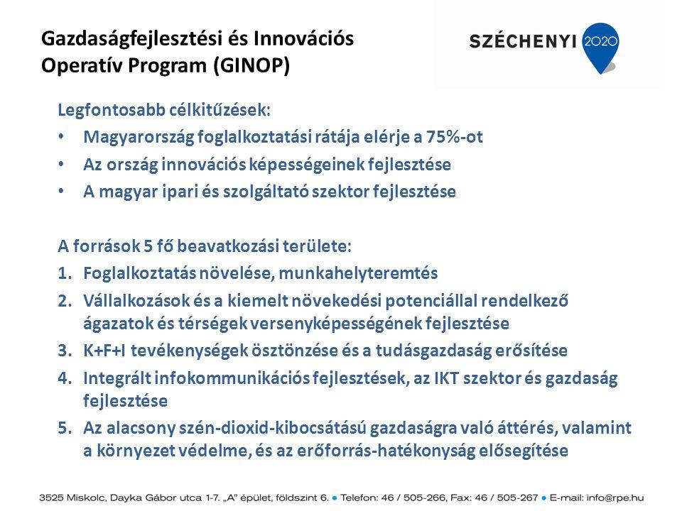 Gazdaságfejlesztési és Innovációs Operatív Program (GINOP) A GINOP prioritástengelyei PrioritásForrás (Mrd Ft) 1.