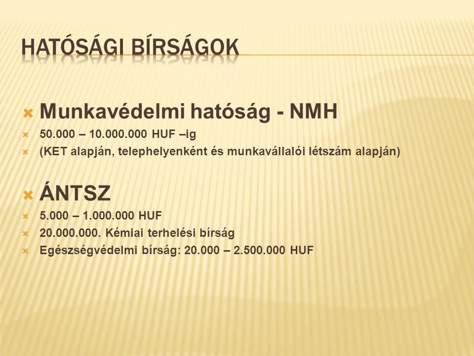  Munkavédelmi hatóság - NMH  50.000 – 10.000.000 HUF –ig  (KET alapján, telephelyenként és munkavállalói létszám alapján)  ÁNTSZ  5.000 – 1.000.0