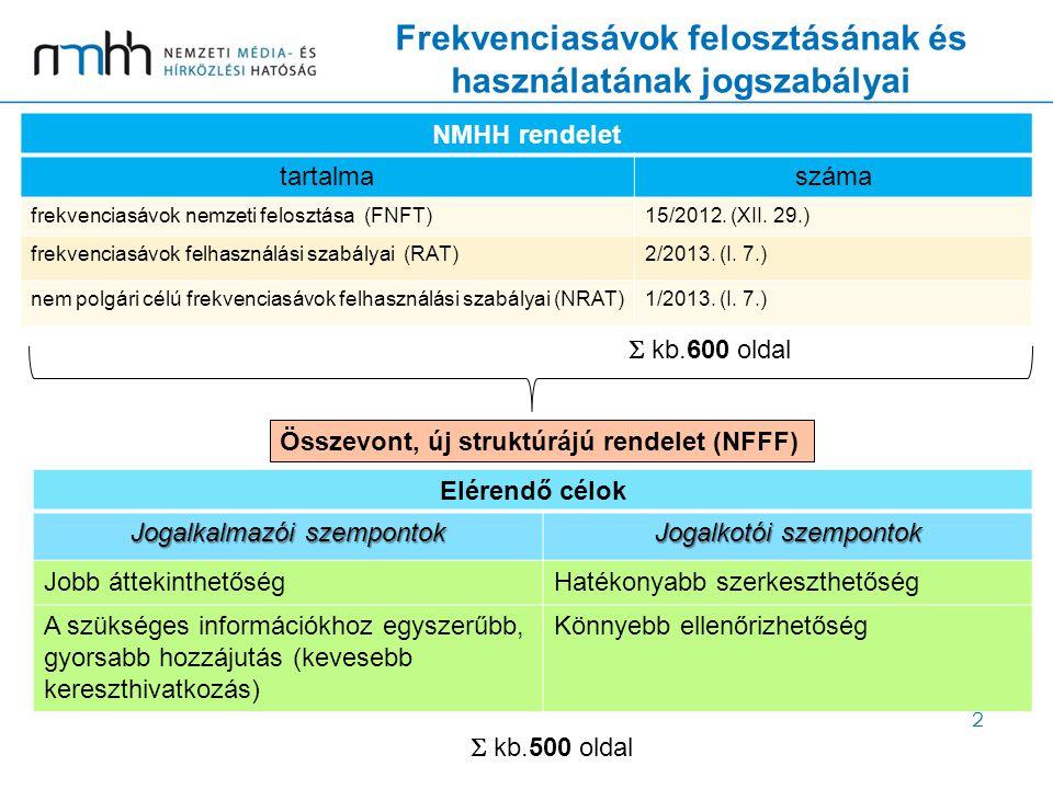 Frekvenciasávok felosztásának és használatának jogszabályai 2 NMHH rendelet tartalmaszáma frekvenciasávok nemzeti felosztása (FNFT)15/2012.