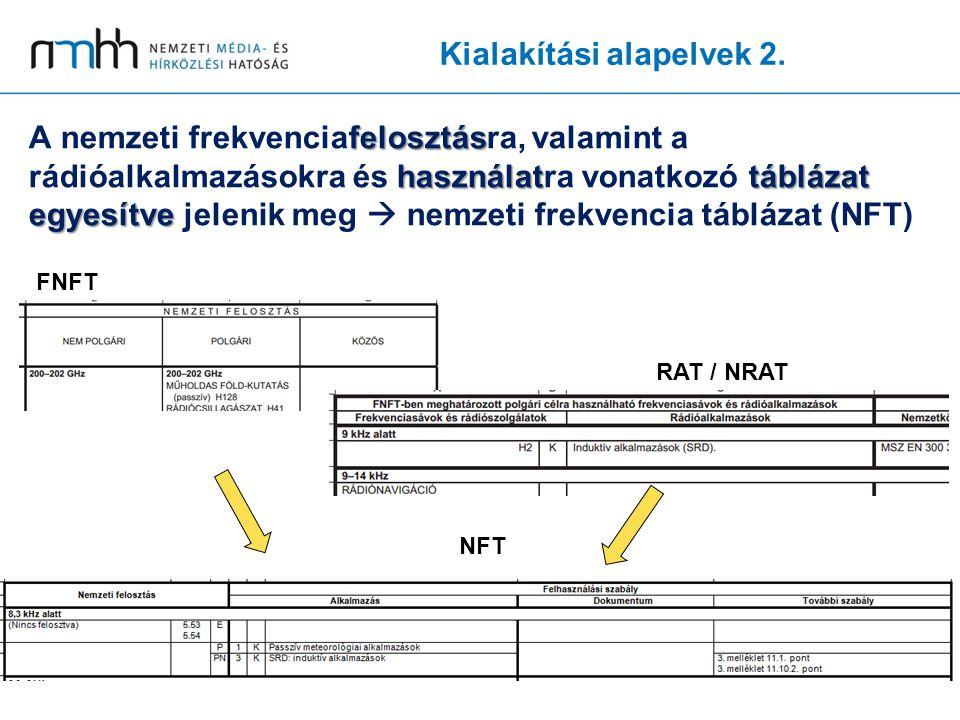 felosztás használattáblázat egyesítve A nemzeti frekvenciafelosztásra, valamint a rádióalkalmazásokra és használatra vonatkozó táblázat egyesítve jelenik meg  nemzeti frekvencia táblázat (NFT) 4 Kialakítási alapelvek 2.