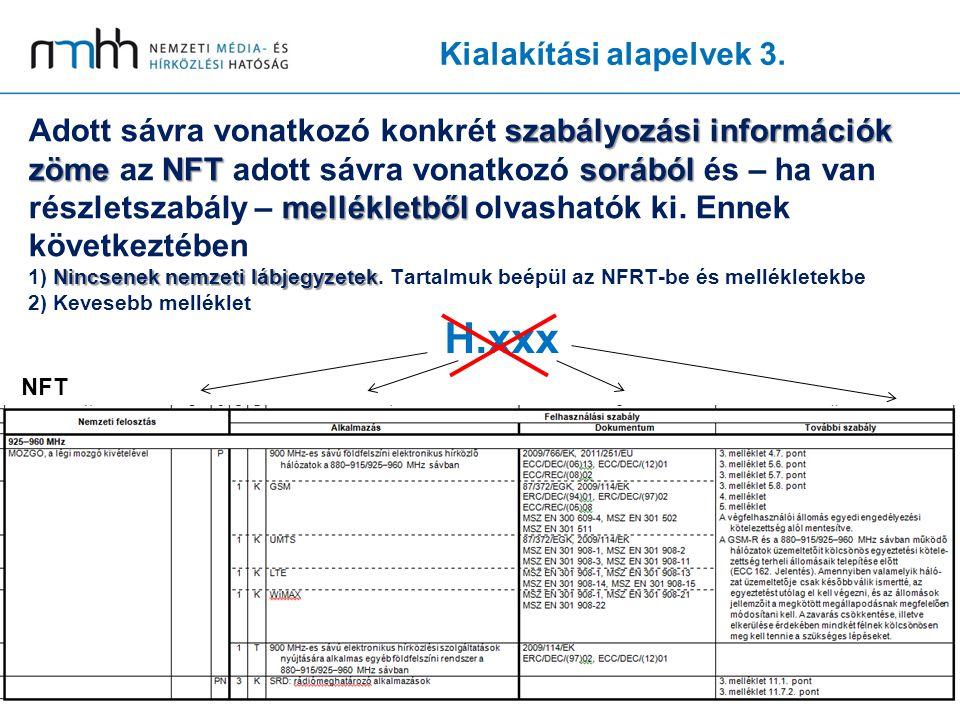 szabályozási információk zöme NFTsorából mellékletből Nincsenek nemzeti lábjegyzetek Adott sávra vonatkozó konkrét szabályozási információk zöme az NFT adott sávra vonatkozó sorából és – ha van részletszabály – mellékletből olvashatók ki.