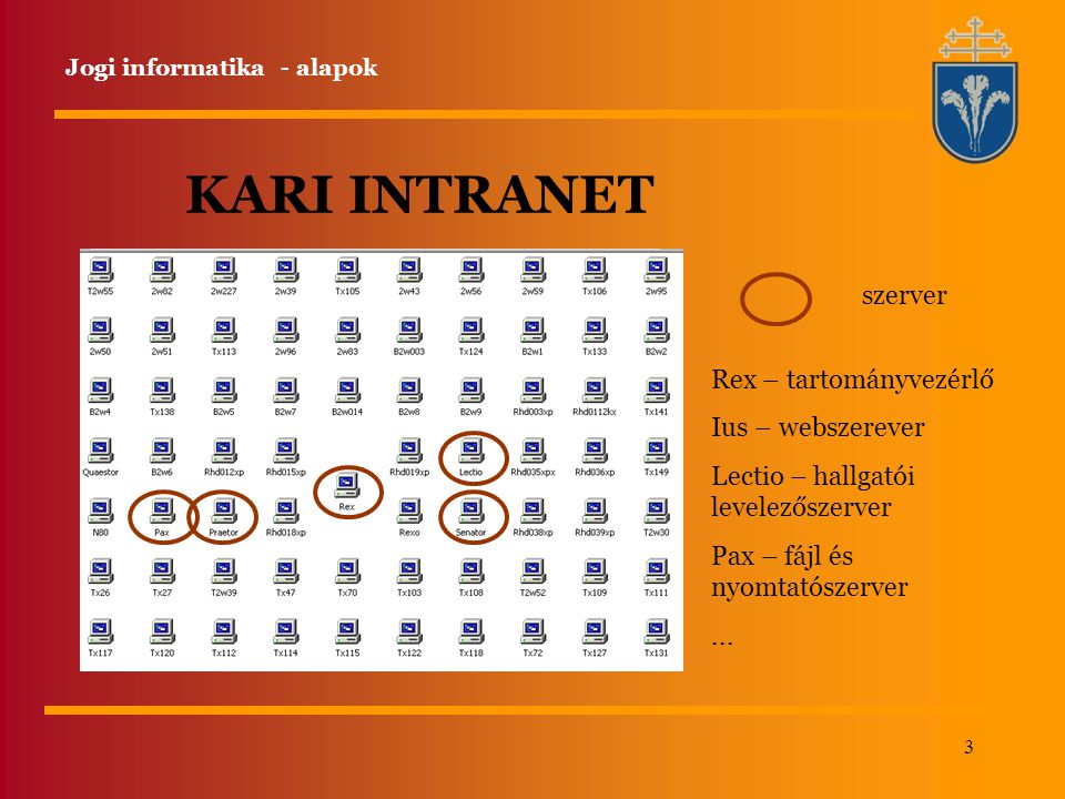 3 KARI INTRANET szerver Rex – tartományvezérlő Ius – webszerever Lectio – hallgatói levelezőszerver Pax – fájl és nyomtatószerver... Jogi informatika