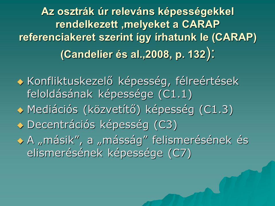 Az osztrák úr releváns képességekkel rendelkezett,melyeket a CARAP referenciakeret szerint így írhatunk le (CARAP) (Candelier és al.,2008, p.