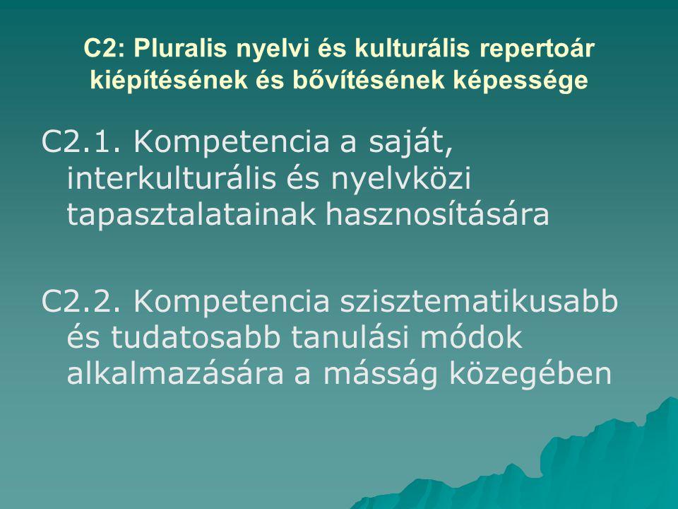 C2: Pluralis nyelvi és kulturális repertoár kiépítésének és bővítésének képessége C2.1.
