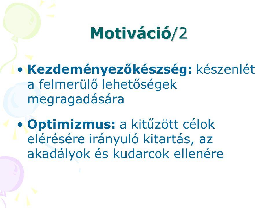Motiváció/2 Kezdeményezőkészség: készenlét a felmerülő lehetőségek megragadására Optimizmus: a kitűzött célok elérésére irányuló kitartás, az akadályo