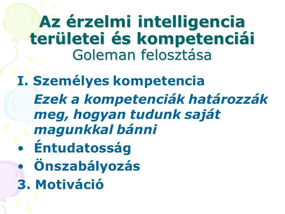 Az érzelmi intelligencia területei és kompetenciái Goleman felosztása I. Személyes kompetencia Ezek a kompetenciák határozzák meg, hogyan tudunk saját