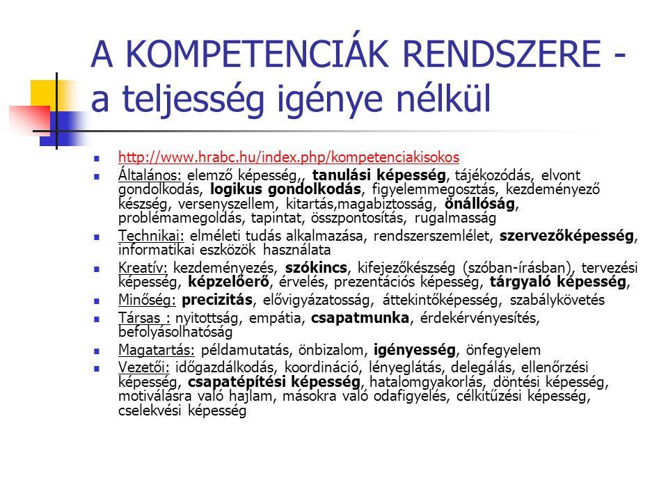 A KOMPETENCIÁK RENDSZERE - a teljesség igénye nélkül http://www.hrabc.hu/index.php/kompetenciakisokos Általános: elemző képesség,, tanulási képesség, tájékozódás, elvont gondolkodás, logikus gondolkodás, figyelemmegosztás, kezdeményező készség, versenyszellem, kitartás,magabiztosság, önállóság, problémamegoldás, tapintat, összpontosítás, rugalmasság Technikai: elméleti tudás alkalmazása, rendszerszemlélet, szervezőképesség, informatikai eszközök használata Kreatív: kezdeményezés, szókincs, kifejezőkészség (szóban-írásban), tervezési képesség, képzelőerő, érvelés, prezentációs képesség, tárgyaló képesség, Minőség: precizitás, elővigyázatosság, áttekintőképesség, szabálykövetés Társas : nyitottság, empátia, csapatmunka, érdekérvényesítés, befolyásolhatóság Magatartás: példamutatás, önbizalom, igényesség, önfegyelem Vezetői: időgazdálkodás, koordináció, lényeglátás, delegálás, ellenőrzési képesség, csapatépítési képesség, hatalomgyakorlás, döntési képesség, motiválásra való hajlam, másokra való odafigyelés, célkitűzési képesség, cselekvési képesség