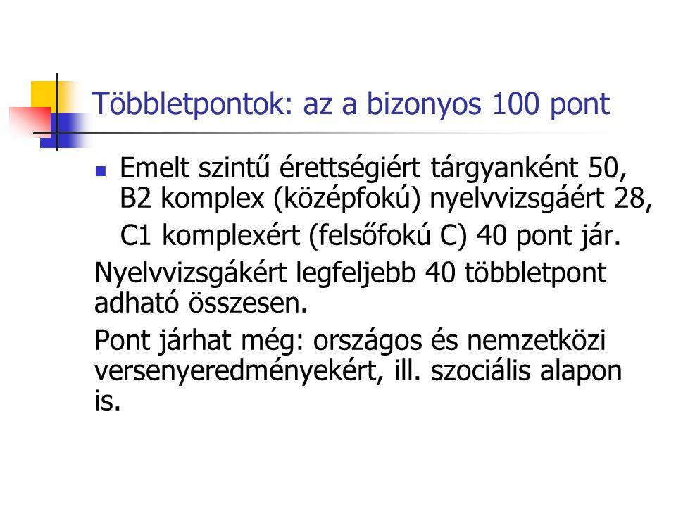 Többletpontok: az a bizonyos 100 pont Emelt szintű érettségiért tárgyanként 50, B2 komplex (középfokú) nyelvvizsgáért 28, C1 komplexért (felsőfokú C) 40 pont jár.