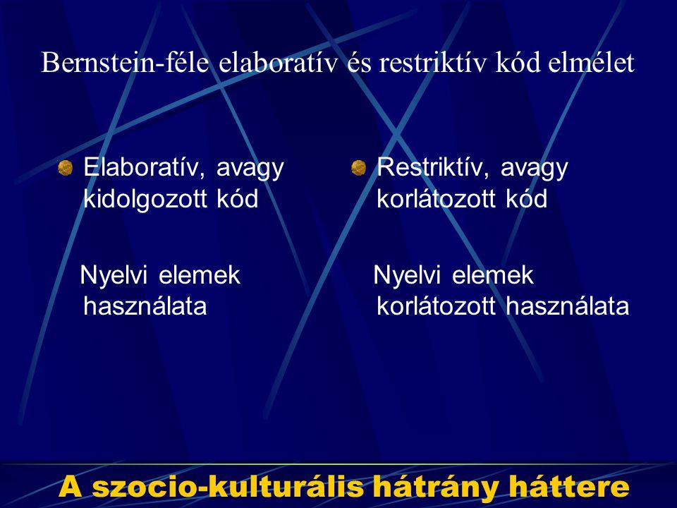 Elaboratív, avagy kidolgozott kód Nyelvi elemek használata Restriktív, avagy korlátozott kód Nyelvi elemek korlátozott használata Bernstein-féle elabo