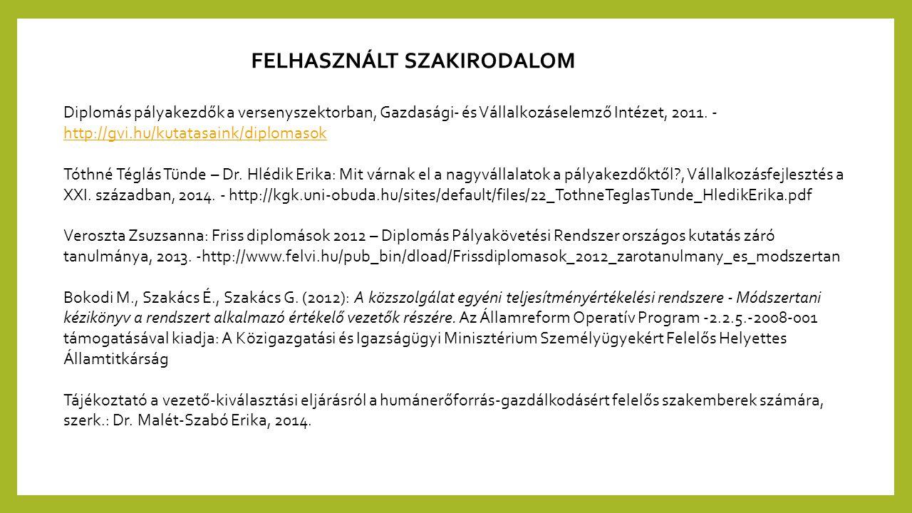 FELHASZNÁLT SZAKIRODALOM Diplomás pályakezdők a versenyszektorban, Gazdasági- és Vállalkozáselemző Intézet, 2011. - http://gvi.hu/kutatasaink/diplomas