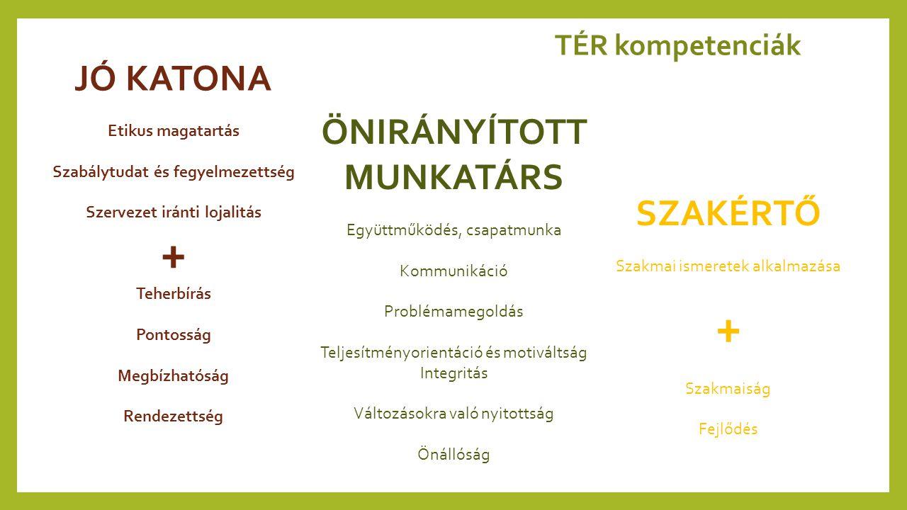 """VEZETŐI ADATBANK FELMÉRÉS - 2012 """"Jó katona """"Önirányított munkatárs """"Szakértő"""