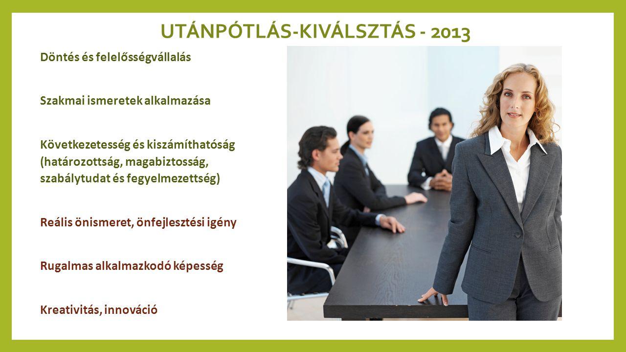 UTÁNPÓTLÁS-KIVÁLSZTÁS - 2013 Döntés és felelősségvállalás Szakmai ismeretek alkalmazása Következetesség és kiszámíthatóság (határozottság, magabiztoss