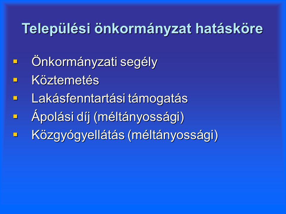 Települési önkormányzat hatásköre  Önkormányzati segély  Köztemetés  Lakásfenntartási támogatás  Ápolási díj (méltányossági)  Közgyógyellátás (mé