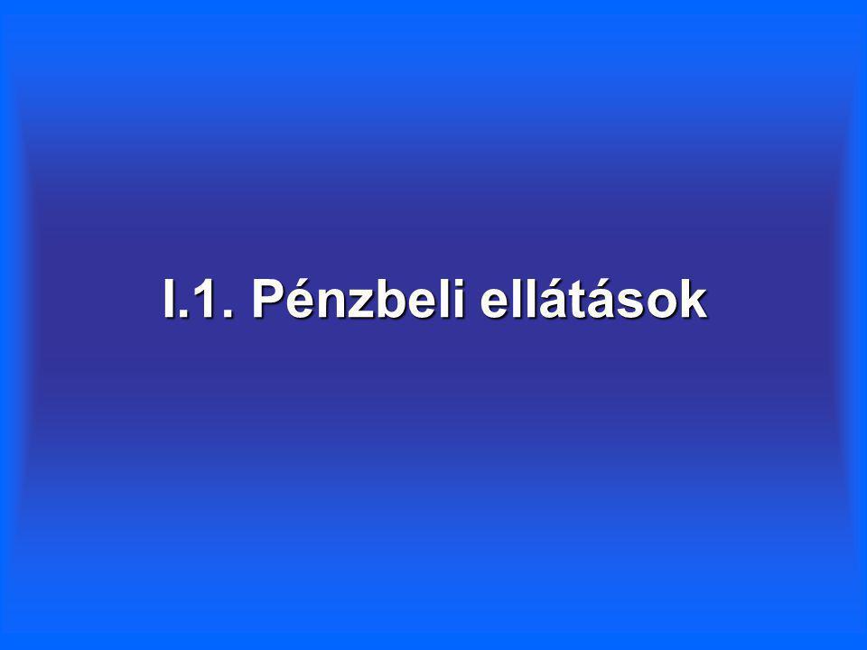 I.1. Pénzbeli ellátások
