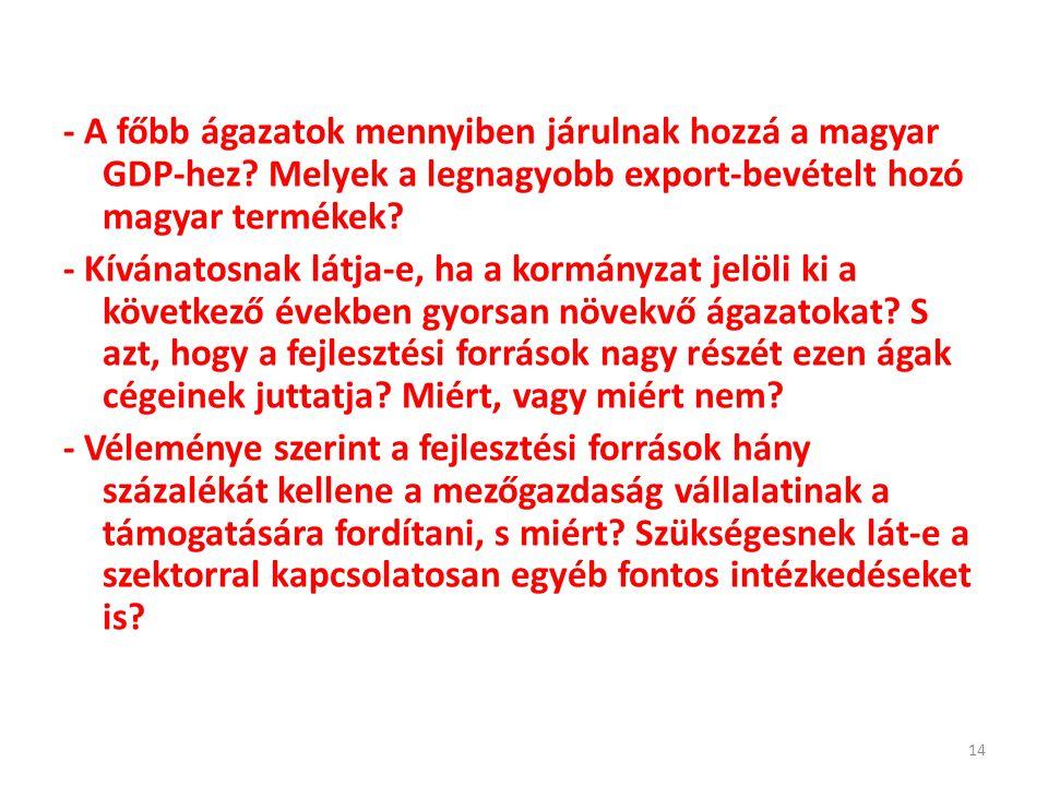 - A főbb ágazatok mennyiben járulnak hozzá a magyar GDP-hez.