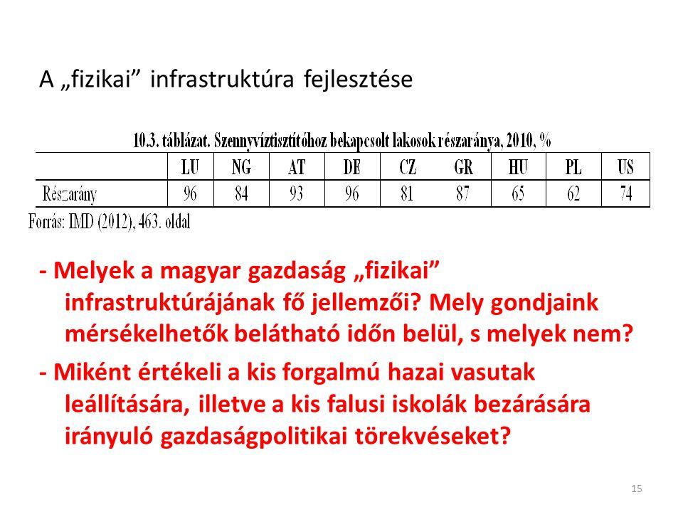 """A """"fizikai"""" infrastruktúra fejlesztése - Melyek a magyar gazdaság """"fizikai"""" infrastruktúrájának fő jellemzői? Mely gondjaink mérsékelhetők belátható i"""