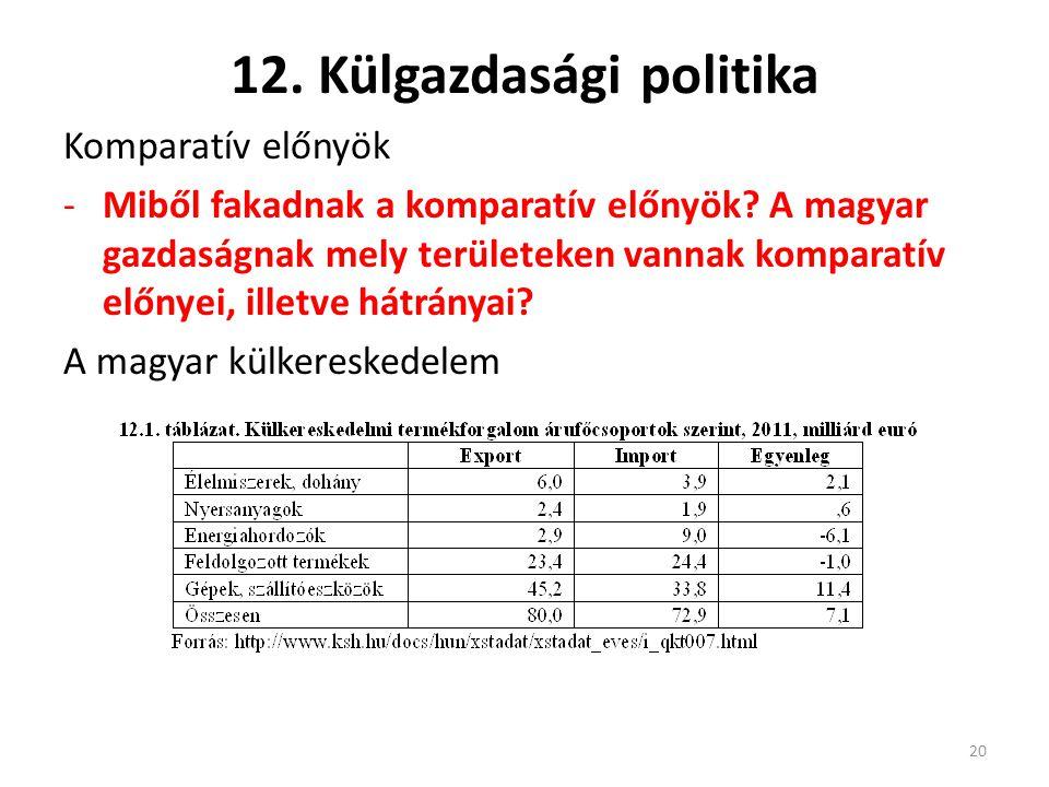 12. Külgazdasági politika Komparatív előnyök -Miből fakadnak a komparatív előnyök? A magyar gazdaságnak mely területeken vannak komparatív előnyei, il