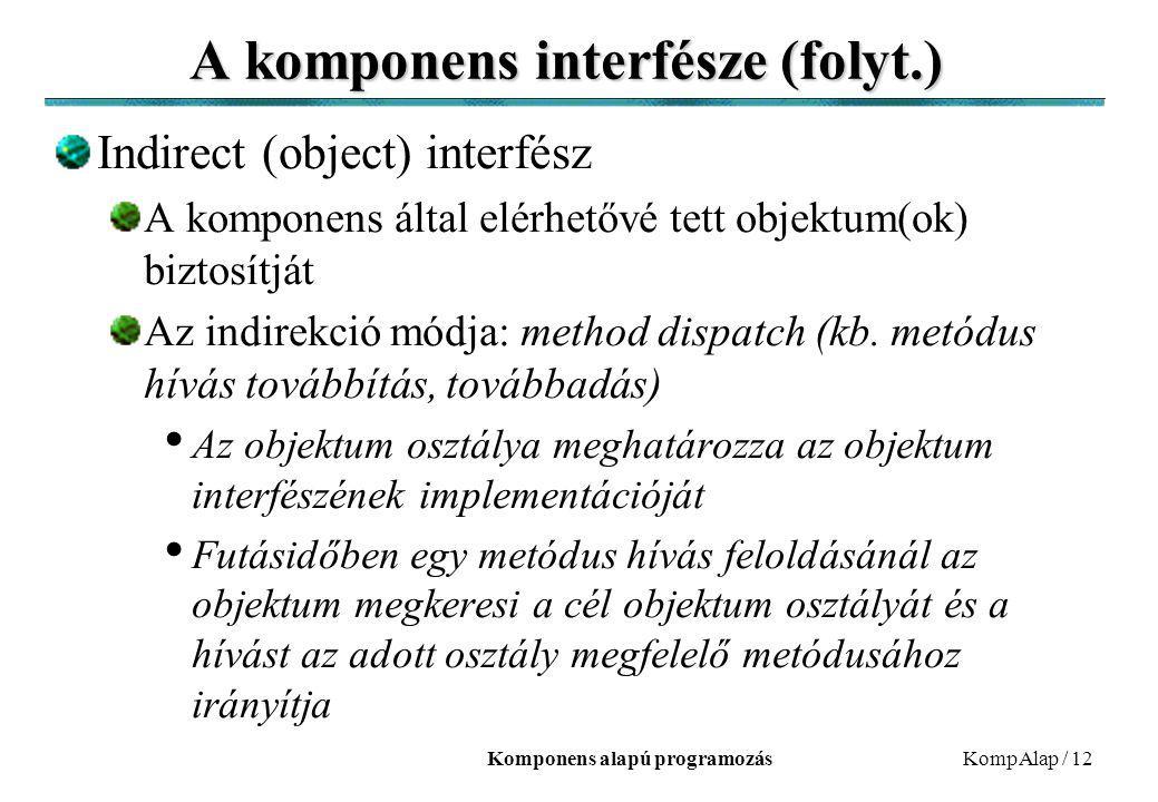 Komponens alapú programozásKompAlap / 12 A komponens interfésze (folyt.) Indirect (object) interfész A komponens által elérhetővé tett objektum(ok) biztosítját Az indirekció módja: method dispatch (kb.