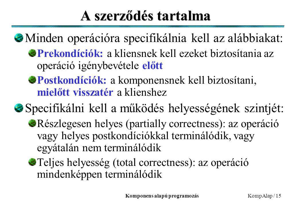 Komponens alapú programozásKompAlap / 15 A szerződés tartalma Minden operációra specifikálnia kell az alábbiakat: Prekondíciók: a kliensnek kell ezeket biztosítania az operáció igénybevétele előtt Postkondíciók: a komponensnek kell biztosítani, mielőtt visszatér a klienshez Specifikálni kell a működés helyességének szintjét: Részlegesen helyes (partially correctness): az operáció vagy helyes postkondíciókkal terminálódik, vagy egyátalán nem terminálódik Teljes helyesség (total correctness): az operáció mindenképpen terminálódik