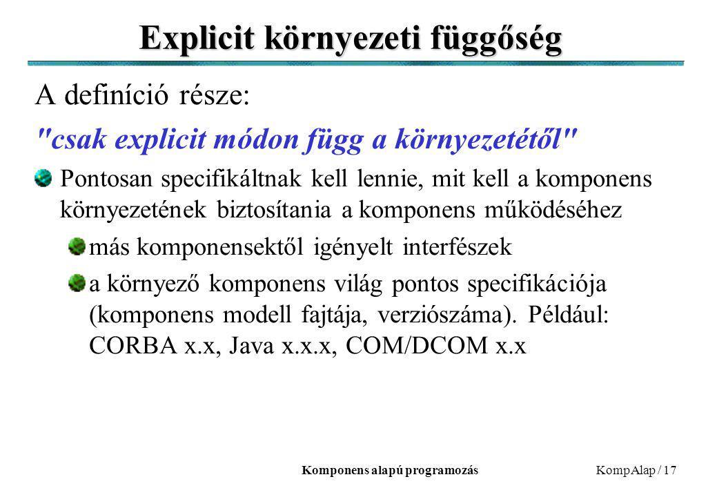 Komponens alapú programozásKompAlap / 17 Explicit környezeti függőség A definíció része: