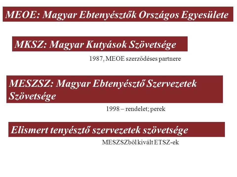 MKSZ: Magyar Kutyások Szövetsége MESZSZ: Magyar Ebtenyésztő Szervezetek Szövetsége 1987, MEOE szerződéses partnere 1998 – rendelet; perek Elismert tenyésztő szervezetek szövetsége MESZSZből kivált ETSZ-ek