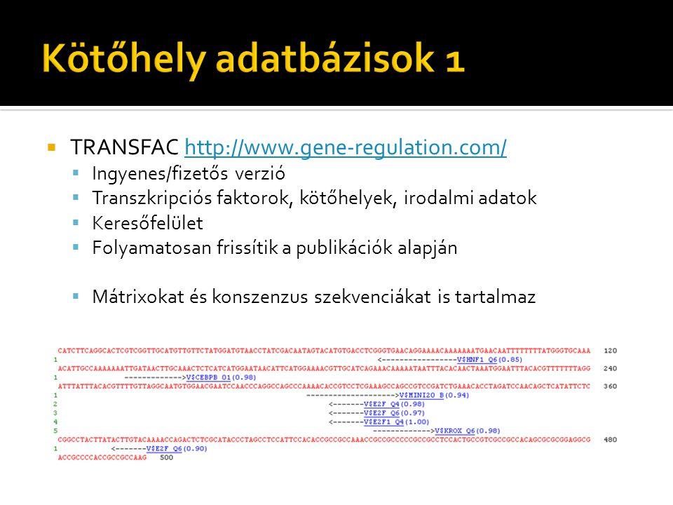  TRANSFAC http://www.gene-regulation.com/http://www.gene-regulation.com/  Ingyenes/fizetős verzió  Transzkripciós faktorok, kötőhelyek, irodalmi adatok  Keresőfelület  Folyamatosan frissítik a publikációk alapján  Mátrixokat és konszenzus szekvenciákat is tartalmaz