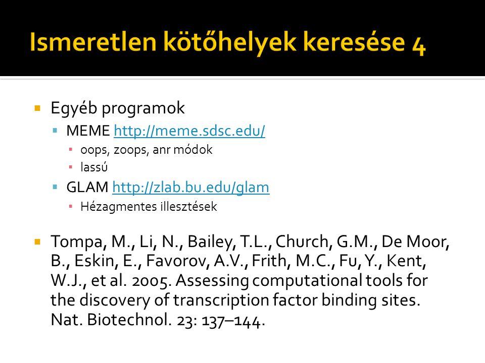  Egyéb programok  MEME http://meme.sdsc.edu/http://meme.sdsc.edu/ ▪ oops, zoops, anr módok ▪ lassú  GLAM http://zlab.bu.edu/glamhttp://zlab.bu.edu/glam ▪ Hézagmentes illesztések  Tompa, M., Li, N., Bailey, T.L., Church, G.M., De Moor, B., Eskin, E., Favorov, A.V., Frith, M.C., Fu, Y., Kent, W.J., et al.