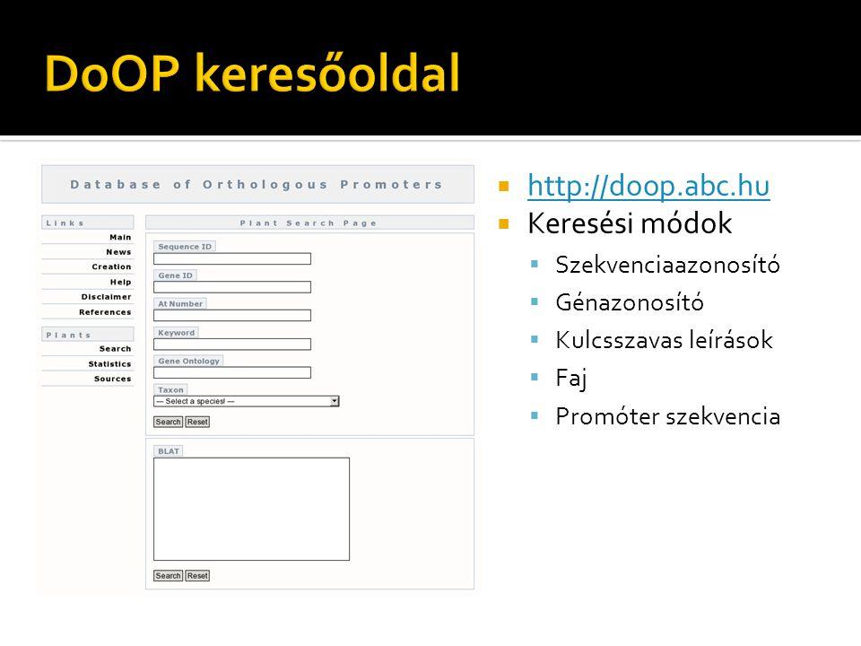  http://doop.abc.hu http://doop.abc.hu  Keresési módok  Szekvenciaazonosító  Génazonosító  Kulcsszavas leírások  Faj  Promóter szekvencia